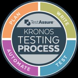 kronos_testing_process_icon.v5